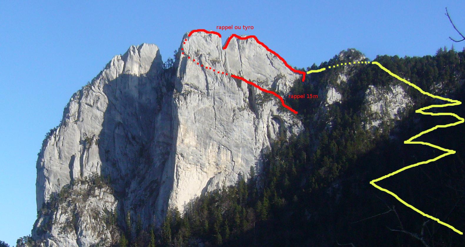 topo trois pucelle tyrolienne parcours honneger